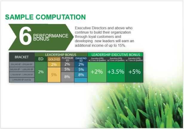 Compensation Plan – Sante Barley Worldwide